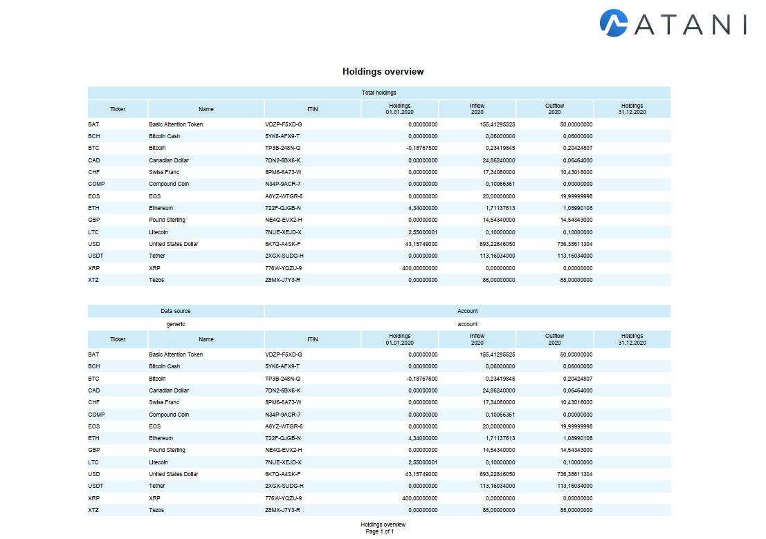 Taxes in app
