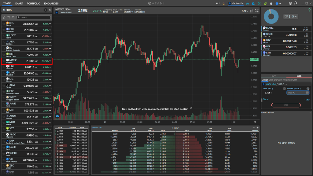 Creating a market order for MATIC cryptocurrencie