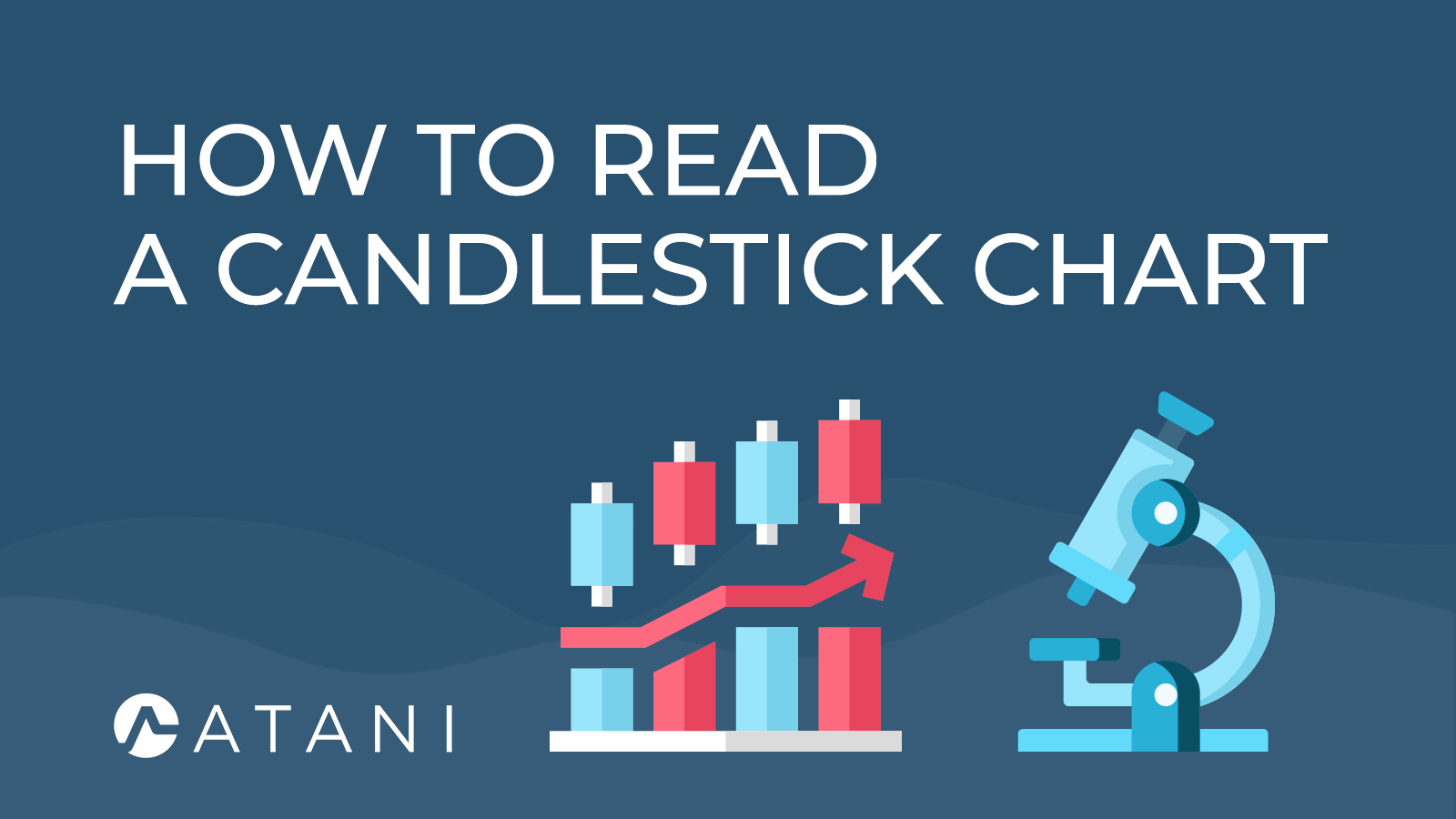 How to read a candlestick in Atani