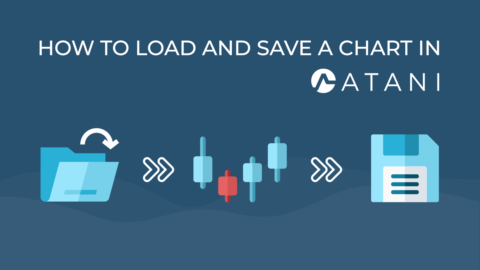 How to load and save charts in Atani